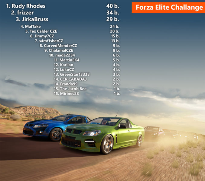 Forza Elite komplet_2