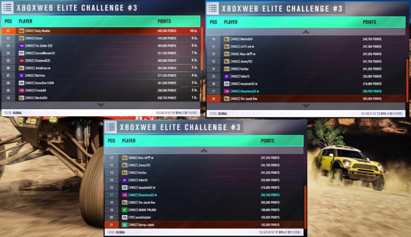 Forza Elite_3