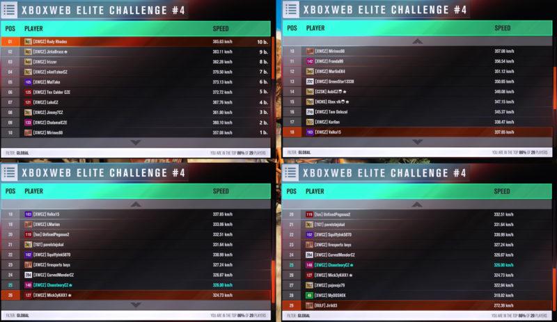 Forza Elite_4