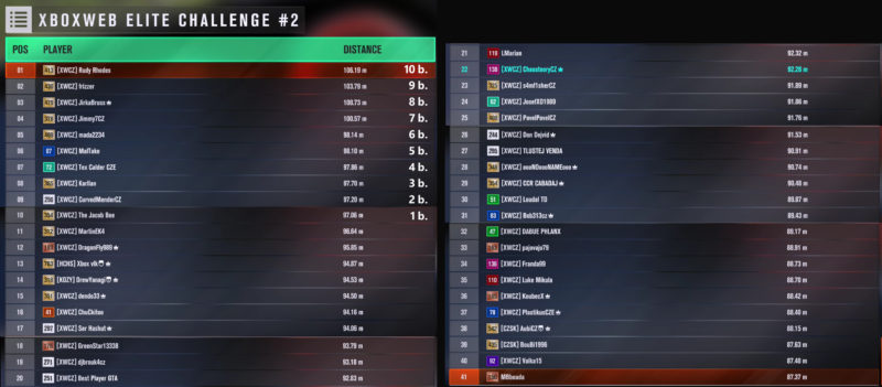 results FH3_2_wide